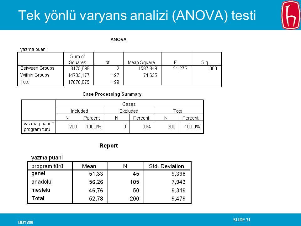 Tek yönlü varyans analizi (ANOVA) testi