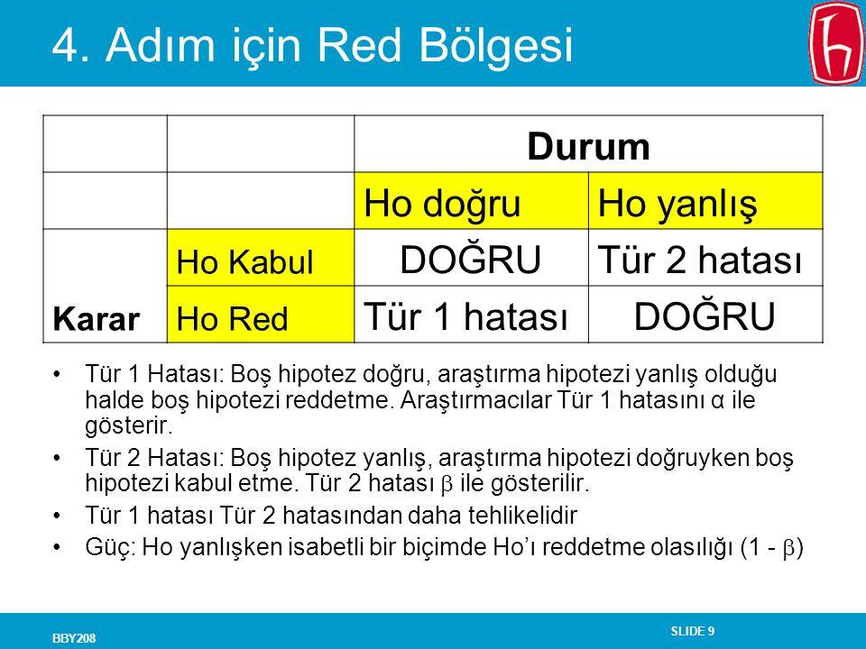 4. Adım için Red Bölgesi Durum Ho doğru Ho yanlış DOĞRU Tür 2 hatası