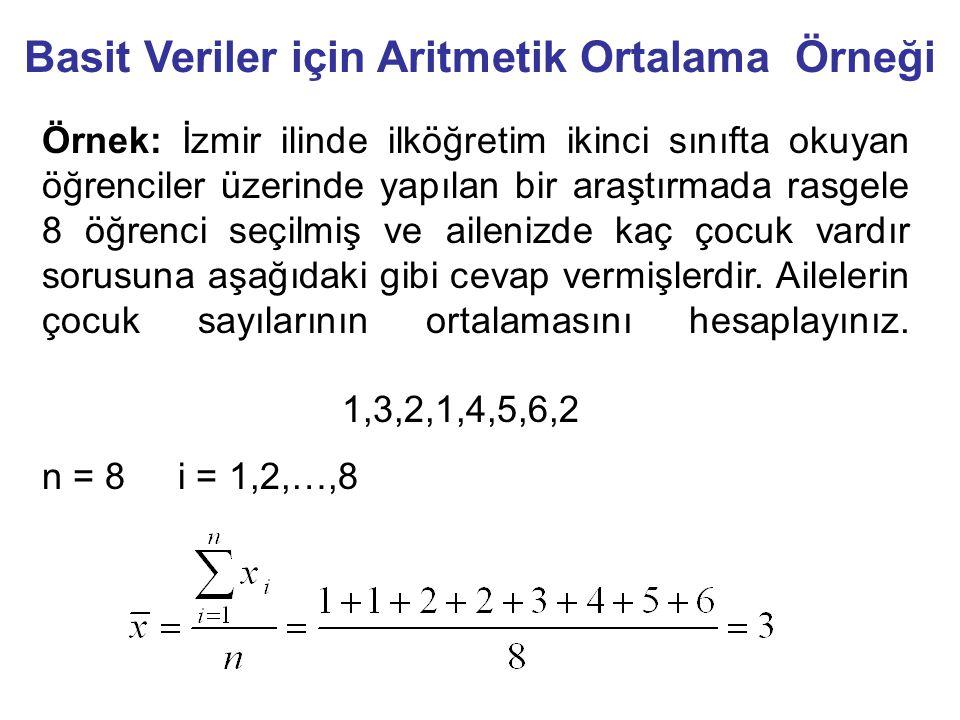 Basit Veriler için Aritmetik Ortalama Örneği