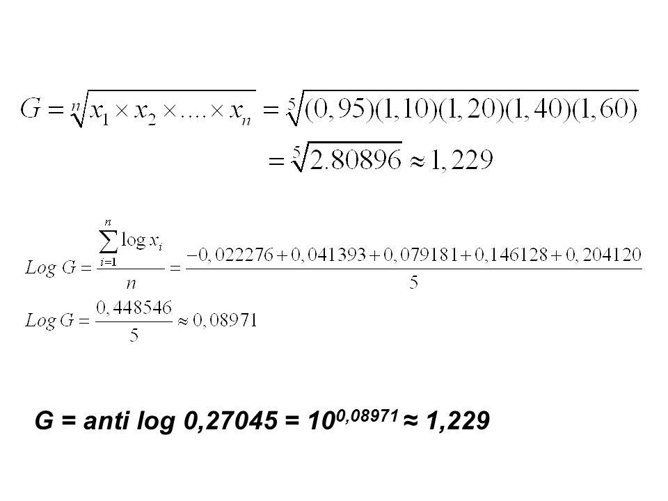 G = anti log 0,27045 = 100,08971 ≈ 1,229
