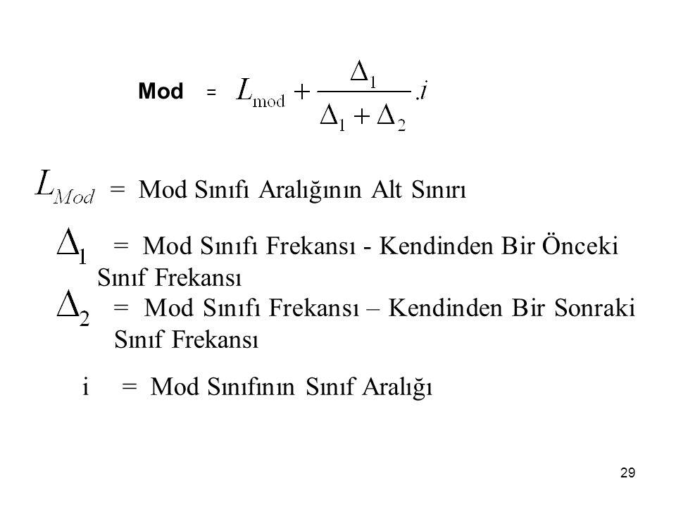 = Mod Sınıfı Frekansı – Kendinden Bir Sonraki Sınıf Frekansı
