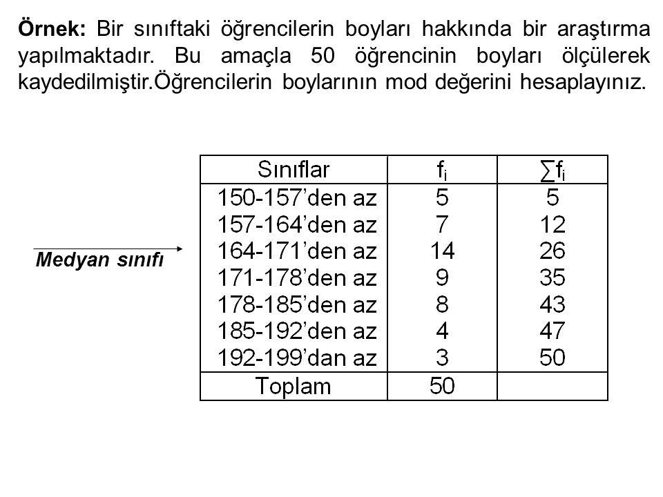 Örnek: Bir sınıftaki öğrencilerin boyları hakkında bir araştırma yapılmaktadır. Bu amaçla 50 öğrencinin boyları ölçülerek kaydedilmiştir.Öğrencilerin boylarının mod değerini hesaplayınız.