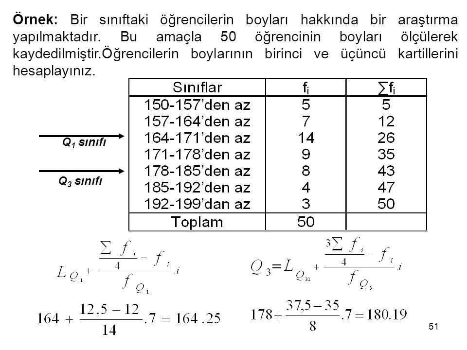 Örnek: Bir sınıftaki öğrencilerin boyları hakkında bir araştırma yapılmaktadır. Bu amaçla 50 öğrencinin boyları ölçülerek kaydedilmiştir.Öğrencilerin boylarının birinci ve üçüncü kartillerini hesaplayınız.