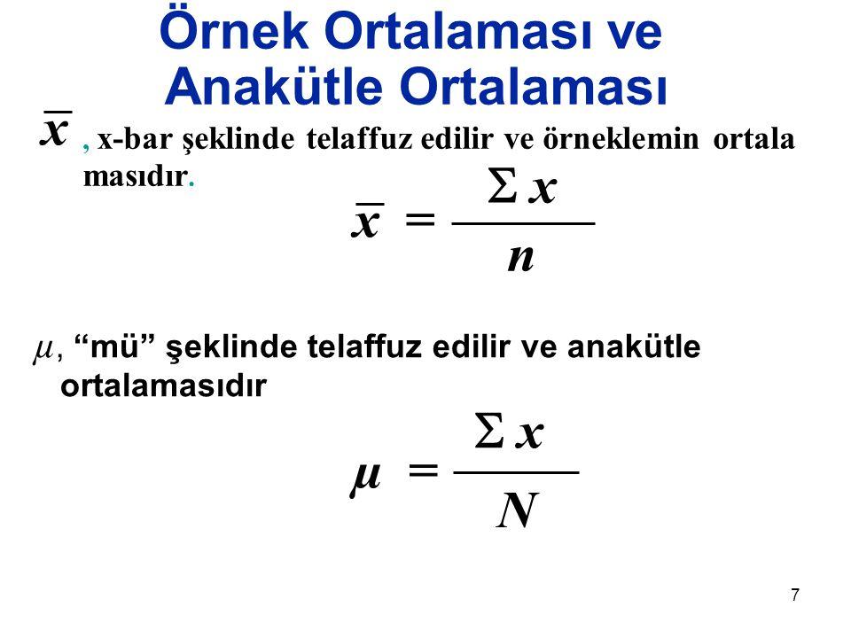 Örnek Ortalaması ve Anakütle Ortalaması x  x x = n  x µ = N