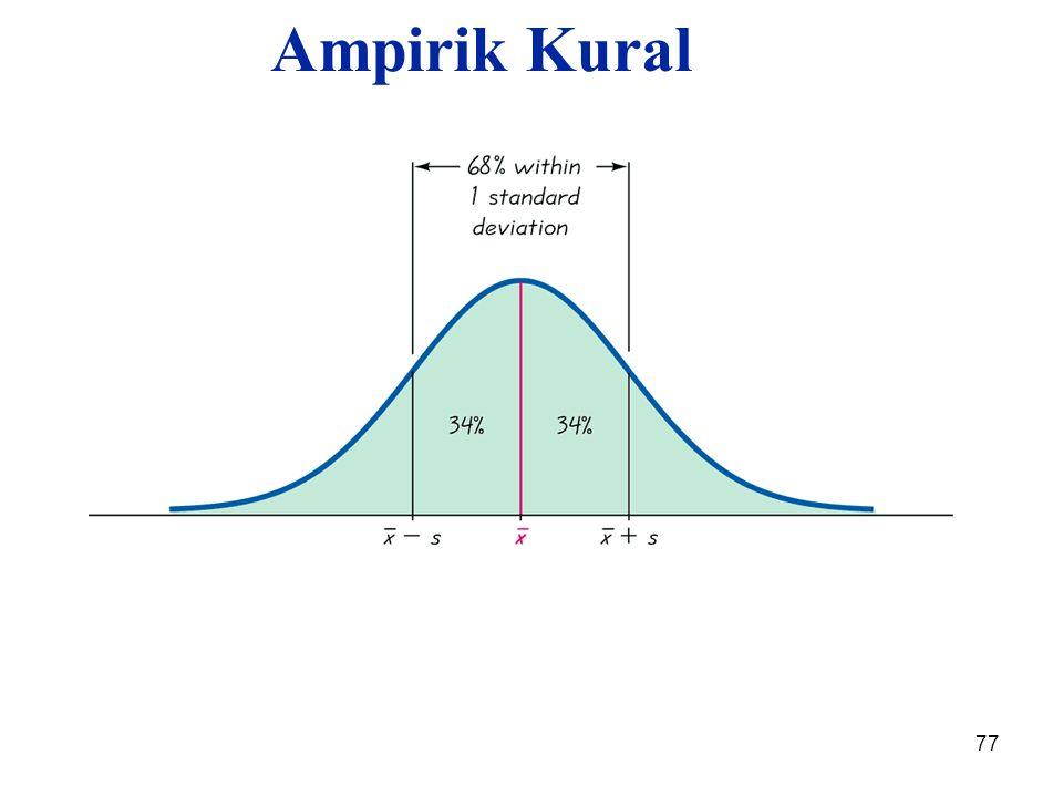 Ampirik Kural 77