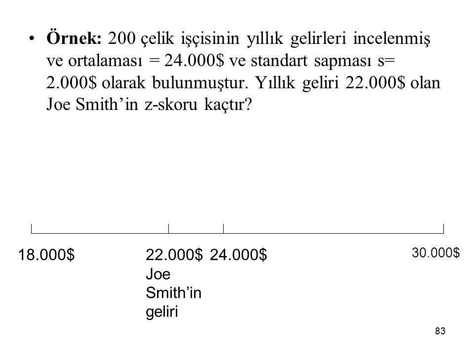 Örnek: 200 çelik işçisinin yıllık gelirleri incelenmiş ve ortalaması = 24.000$ ve standart sapması s= 2.000$ olarak bulunmuştur. Yıllık geliri 22.000$ olan Joe Smith'in z-skoru kaçtır
