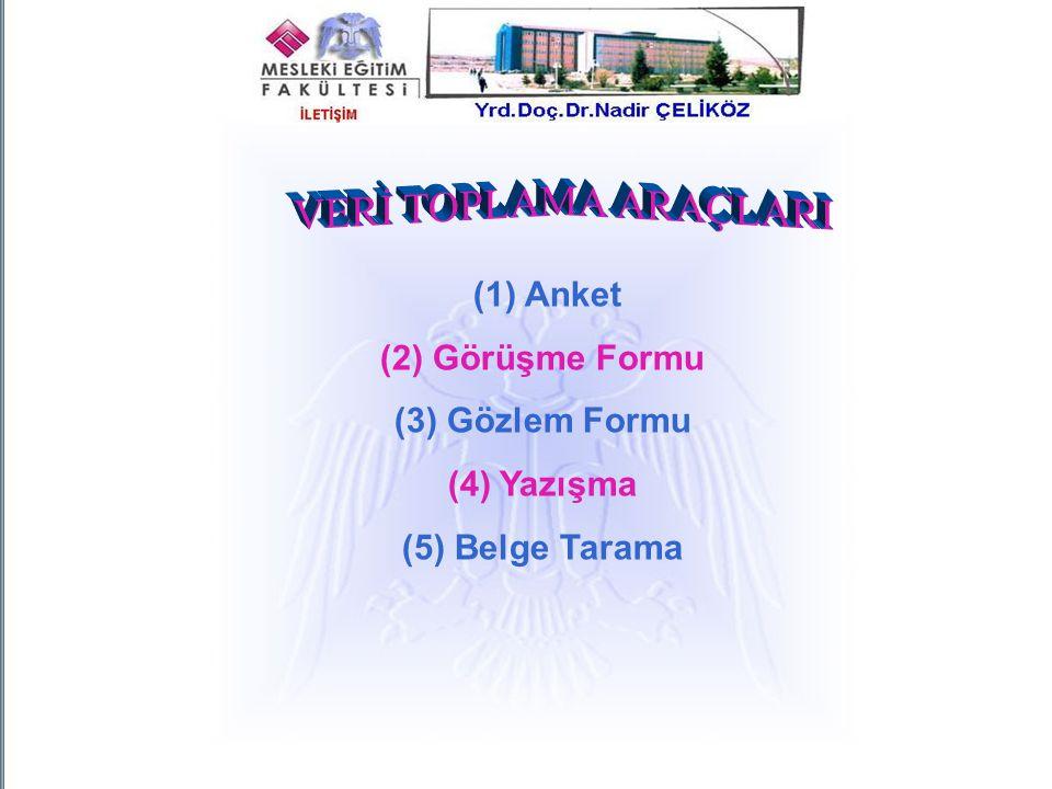VERİ TOPLAMA ARAÇLARI (1) Anket (2) Görüşme Formu (3) Gözlem Formu