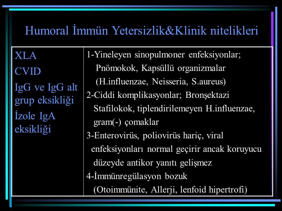 Humoral İmmün Yetersizlik&Klinik nitelikleri XLA CVID