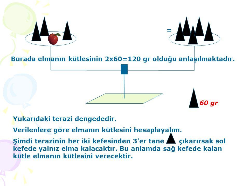 = Burada elmanın kütlesinin 2x60=120 gr olduğu anlaşılmaktadır. 60 gr. Yukarıdaki terazi dengededir.