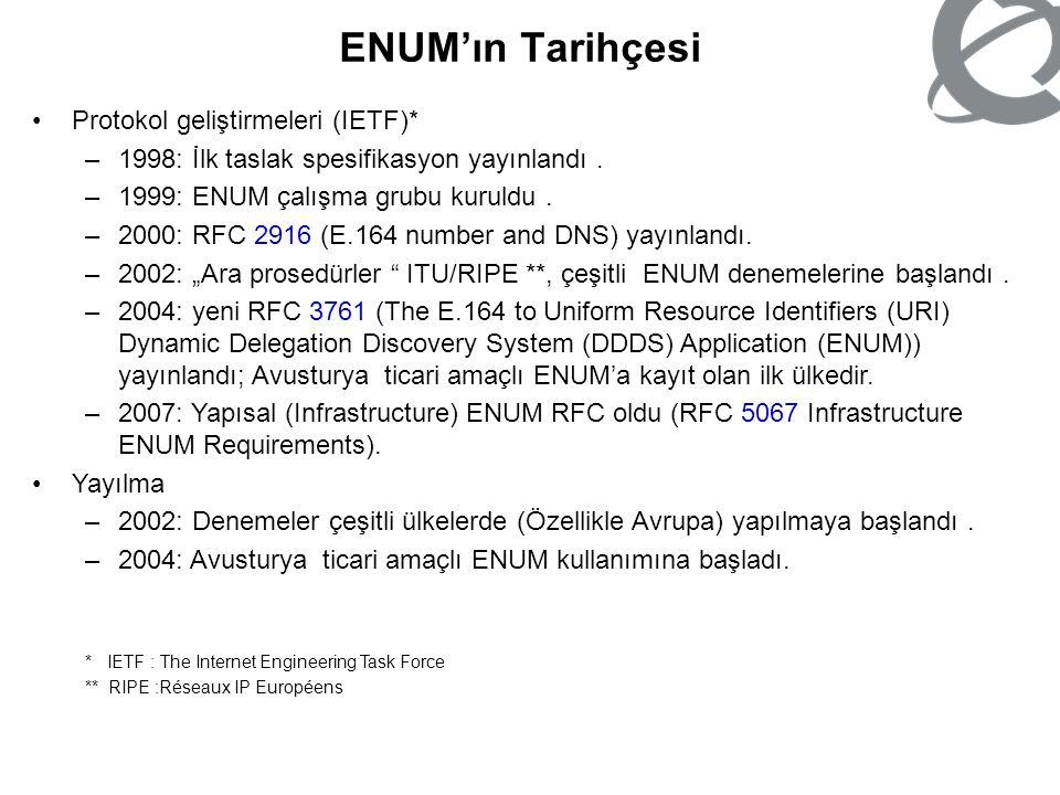 ENUM'ın Tarihçesi Protokol geliştirmeleri (IETF)*