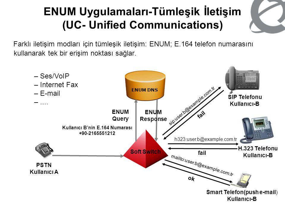 ENUM Uygulamaları-Tümleşik İletişim (UC- Unified Communications)