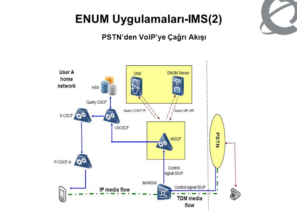 ENUM Uygulamaları-IMS(2)