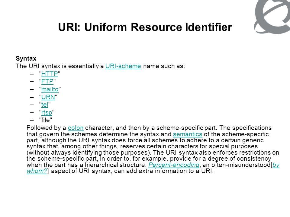 URI: Uniform Resource Identifier