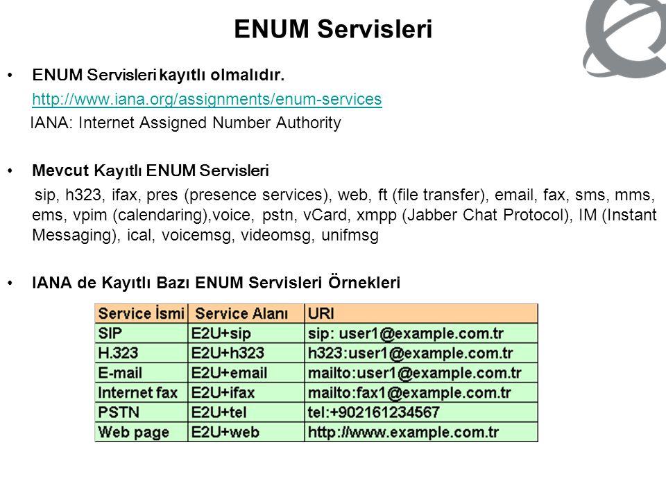 ENUM Servisleri ENUM Servisleri kayıtlı olmalıdır.