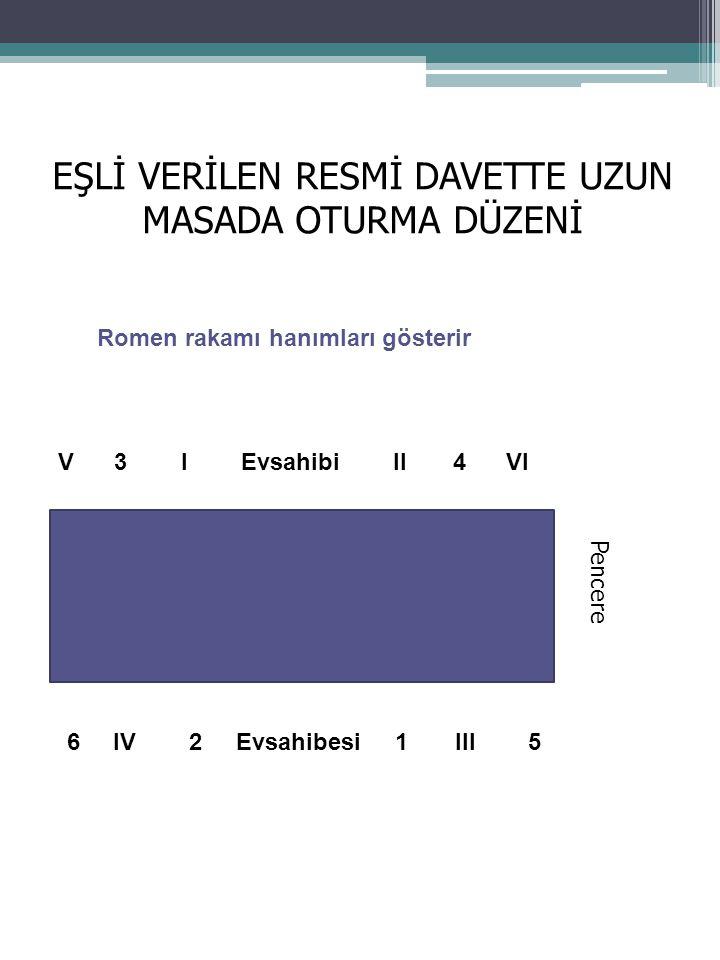 EŞLİ VERİLEN RESMİ DAVETTE UZUN MASADA OTURMA DÜZENİ