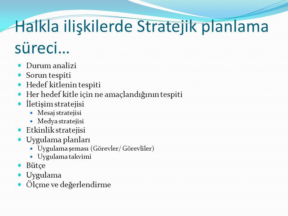 Halkla ilişkilerde Stratejik planlama süreci…