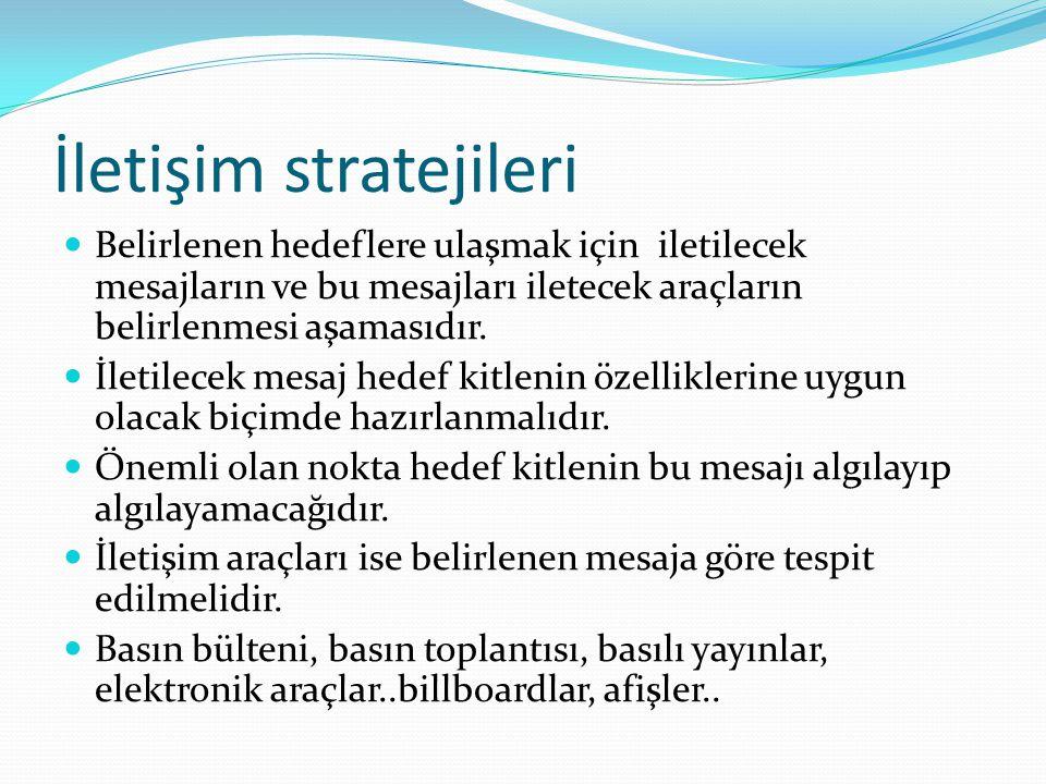 İletişim stratejileri