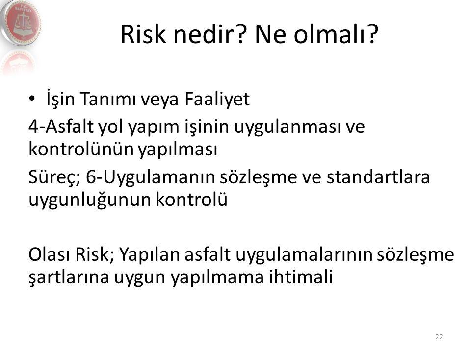 Risk nedir Ne olmalı İşin Tanımı veya Faaliyet