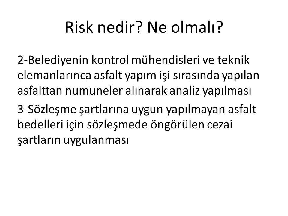 Risk nedir Ne olmalı