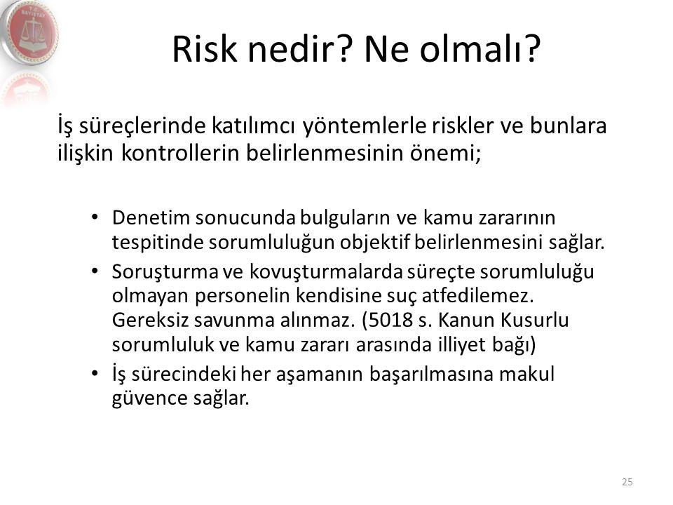 Risk nedir Ne olmalı İş süreçlerinde katılımcı yöntemlerle riskler ve bunlara ilişkin kontrollerin belirlenmesinin önemi;