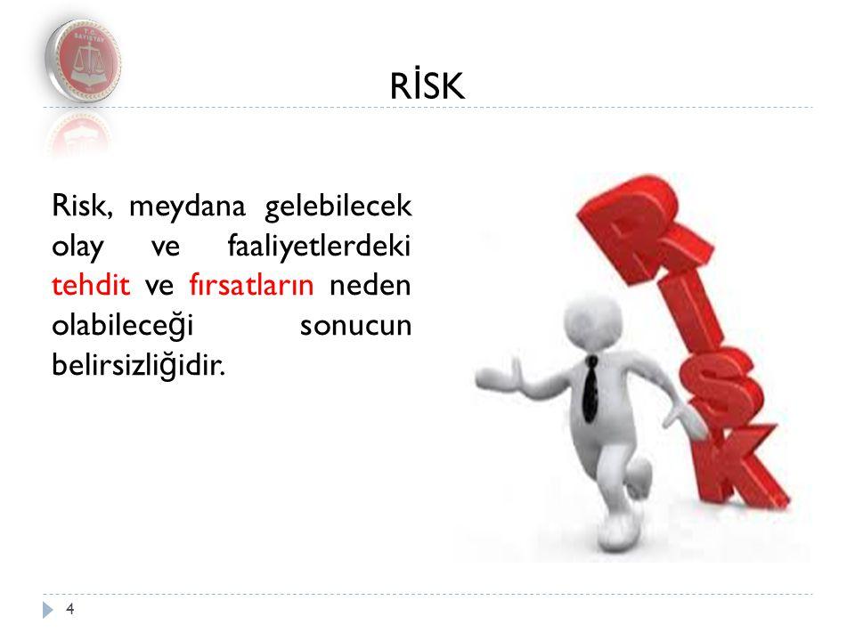 RİSK Risk, meydana gelebilecek olay ve faaliyetlerdeki tehdit ve fırsatların neden olabileceği sonucun belirsizliğidir.