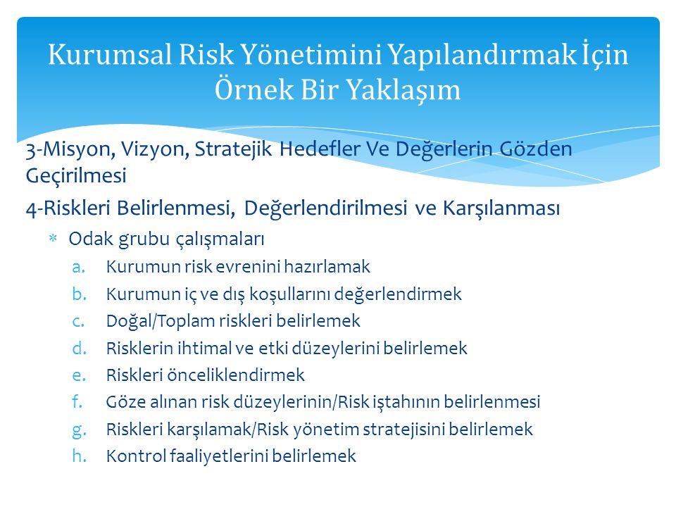 Kurumsal Risk Yönetimini Yapılandırmak İçin Örnek Bir Yaklaşım
