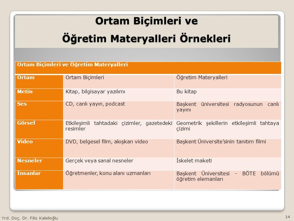 Ortam Biçimleri ve Öğretim Materyalleri Örnekleri