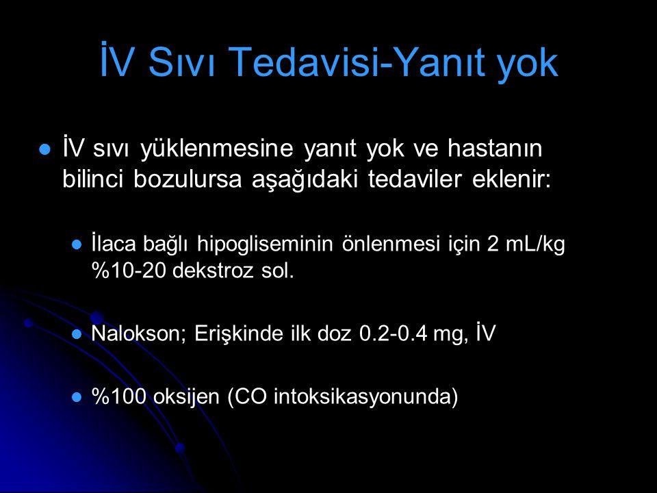 İV Sıvı Tedavisi-Yanıt yok