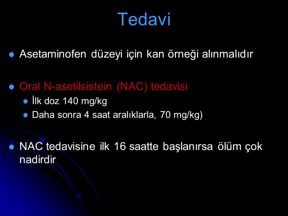 Tedavi Asetaminofen düzeyi için kan örneği alınmalıdır