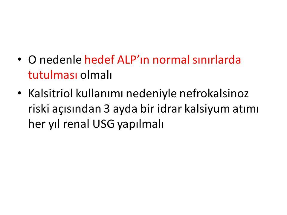 O nedenle hedef ALP'ın normal sınırlarda tutulması olmalı