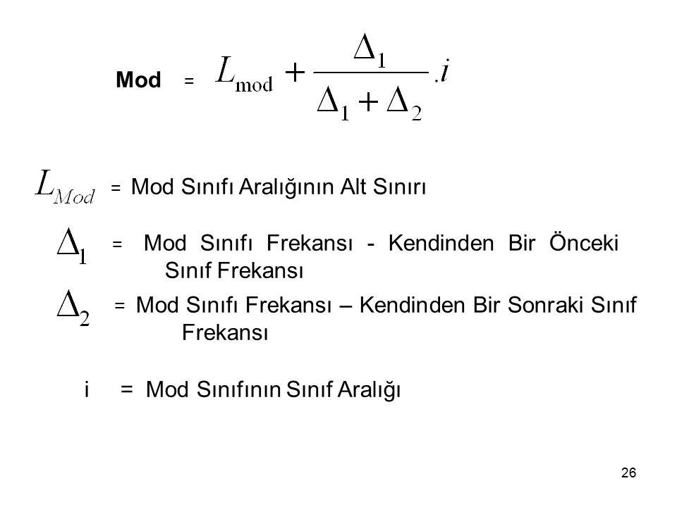 i = Mod Sınıfının Sınıf Aralığı