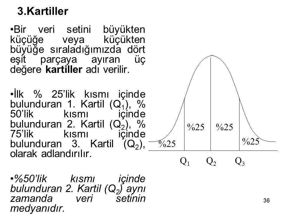 3.Kartiller Bir veri setini büyükten küçüğe veya küçükten büyüğe sıraladığımızda dört eşit parçaya ayıran üç değere kartiller adı verilir.