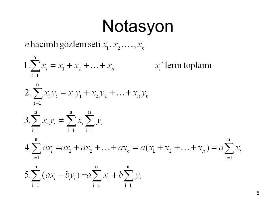Notasyon