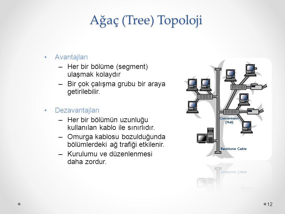 Ağaç (Tree) Topoloji Avantajları