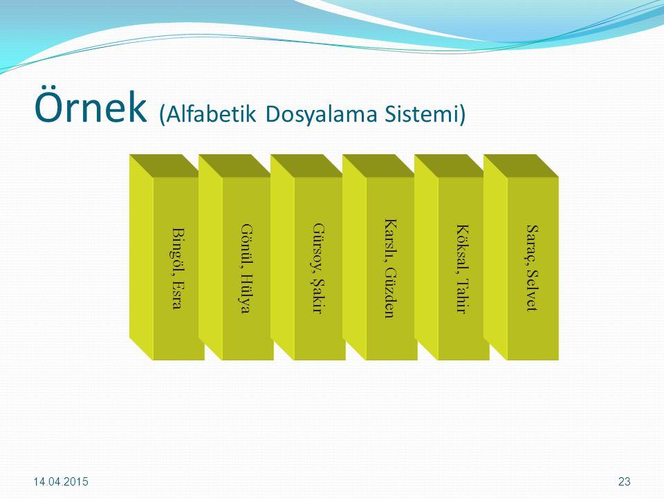 Örnek (Alfabetik Dosyalama Sistemi)