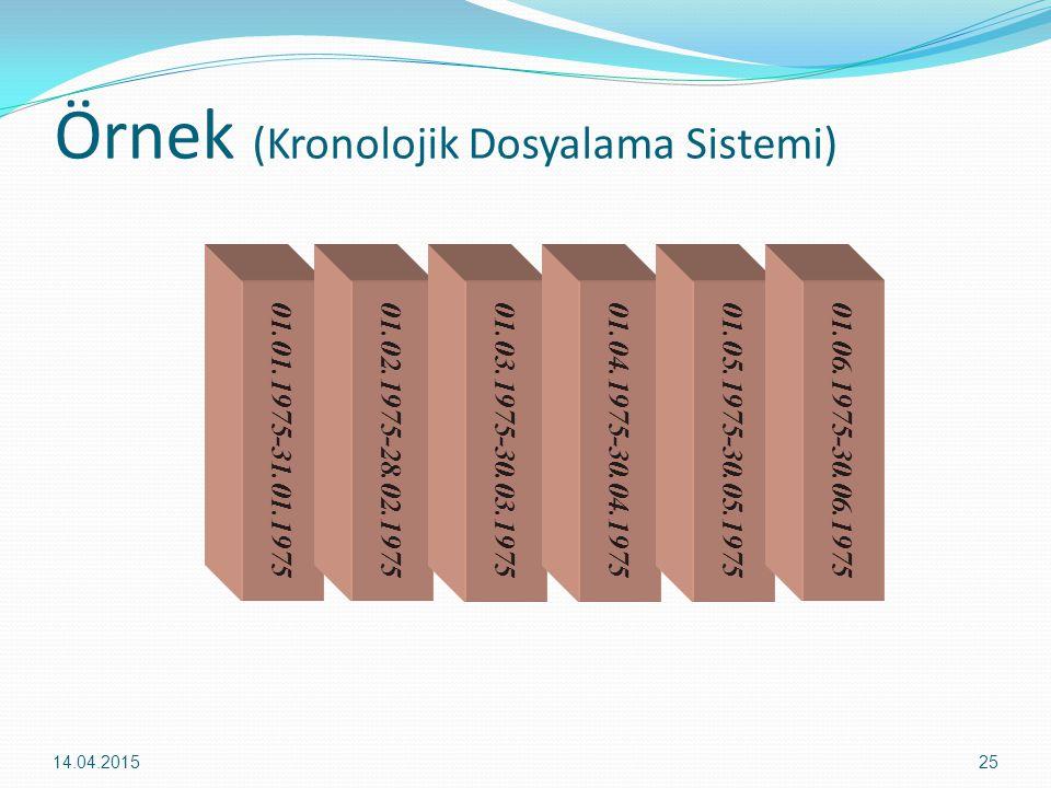 Örnek (Kronolojik Dosyalama Sistemi)