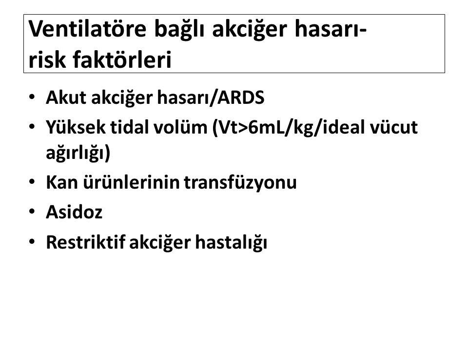 Ventilatöre bağlı akciğer hasarı- risk faktörleri
