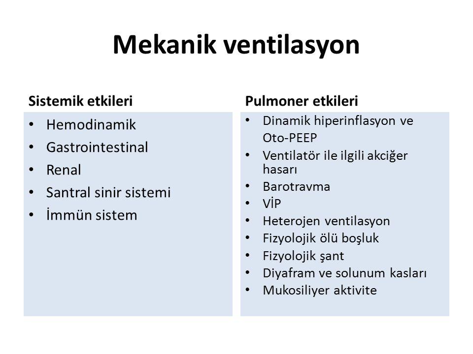 Mekanik ventilasyon Sistemik etkileri Pulmoner etkileri Hemodinamik