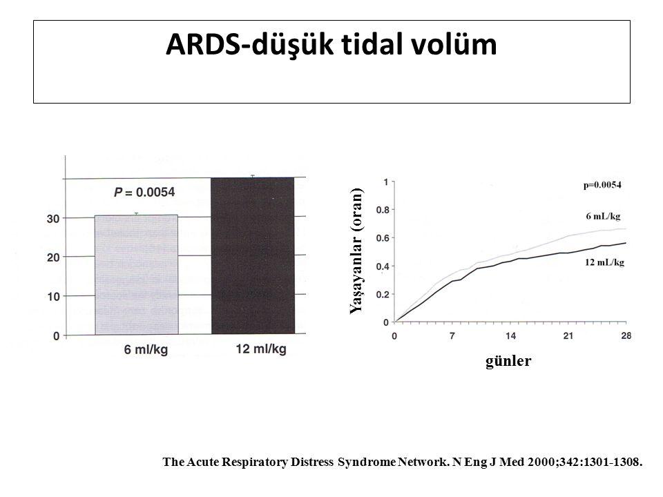 ARDS-düşük tidal volüm