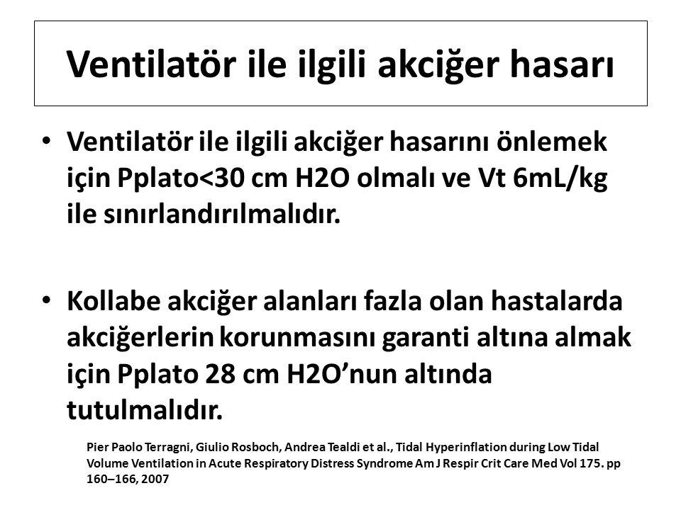 Ventilatör ile ilgili akciğer hasarı