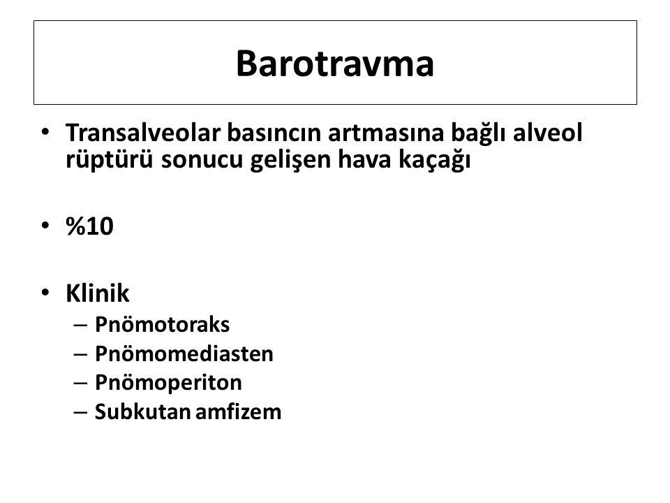Barotravma Transalveolar basıncın artmasına bağlı alveol rüptürü sonucu gelişen hava kaçağı. %10. Klinik.