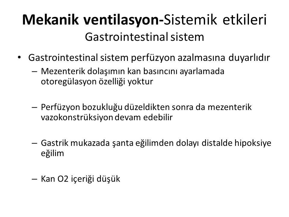 Mekanik ventilasyon-Sistemik etkileri Gastrointestinal sistem