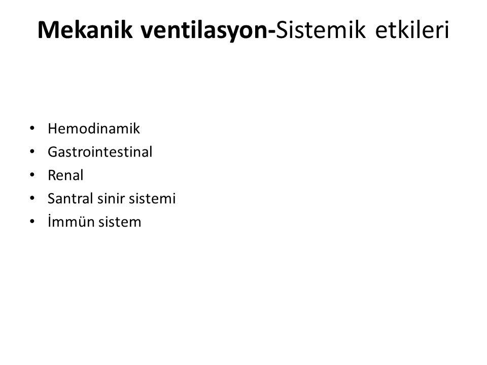 Mekanik ventilasyon-Sistemik etkileri