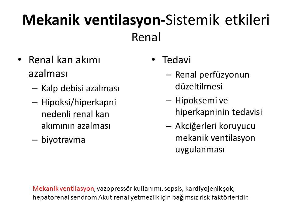 Mekanik ventilasyon-Sistemik etkileri Renal