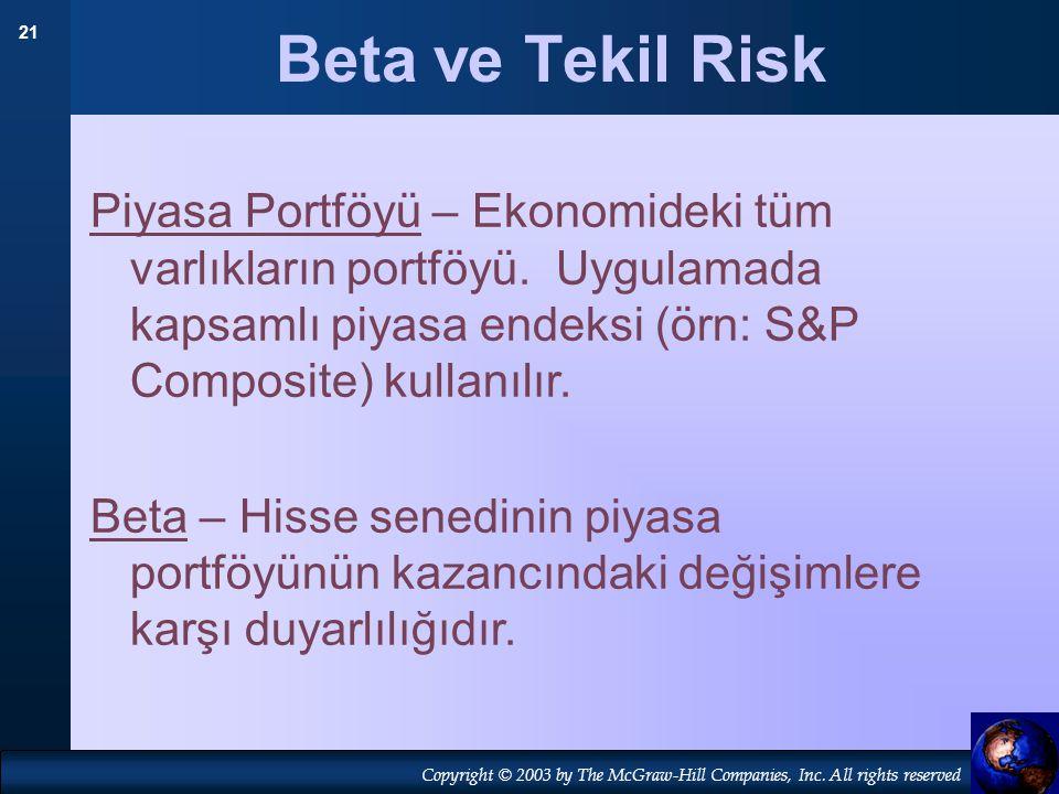 Beta ve Tekil Risk Piyasa Portföyü – Ekonomideki tüm varlıkların portföyü. Uygulamada kapsamlı piyasa endeksi (örn: S&P Composite) kullanılır.