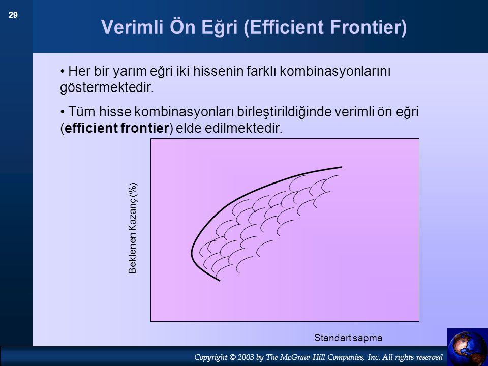 Verimli Ön Eğri (Efficient Frontier)