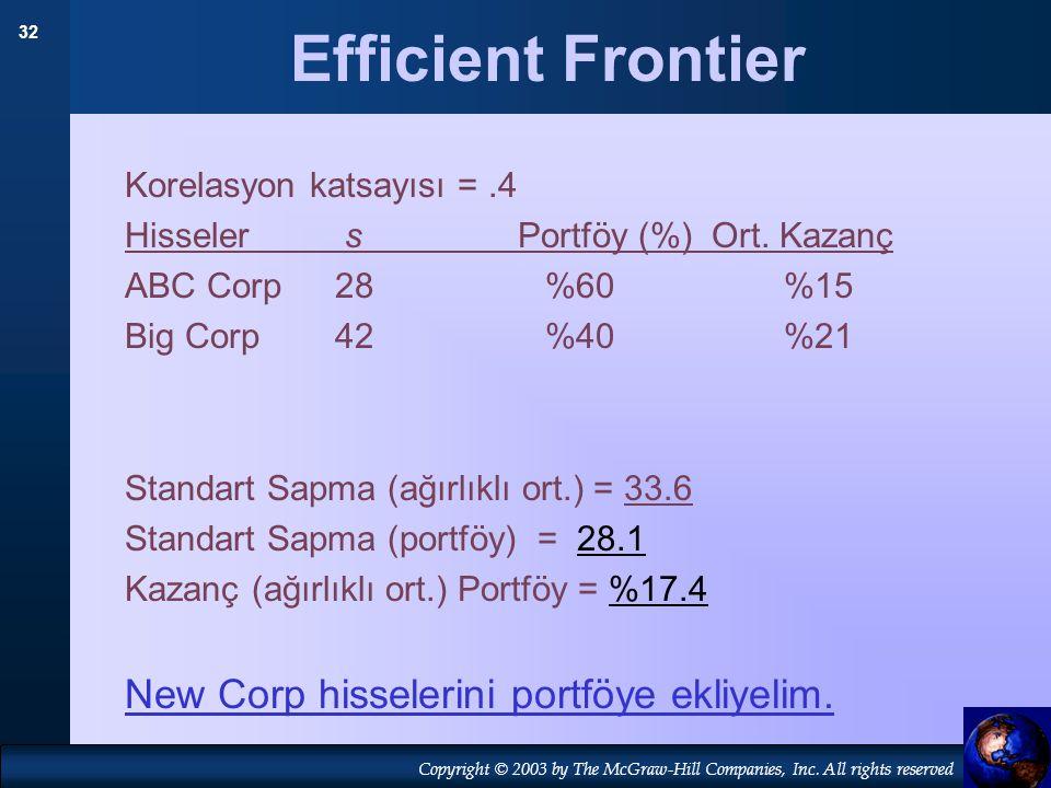 Efficient Frontier New Corp hisselerini portföye ekliyelim.