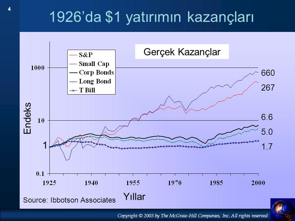 1926'da $1 yatırımın kazançları