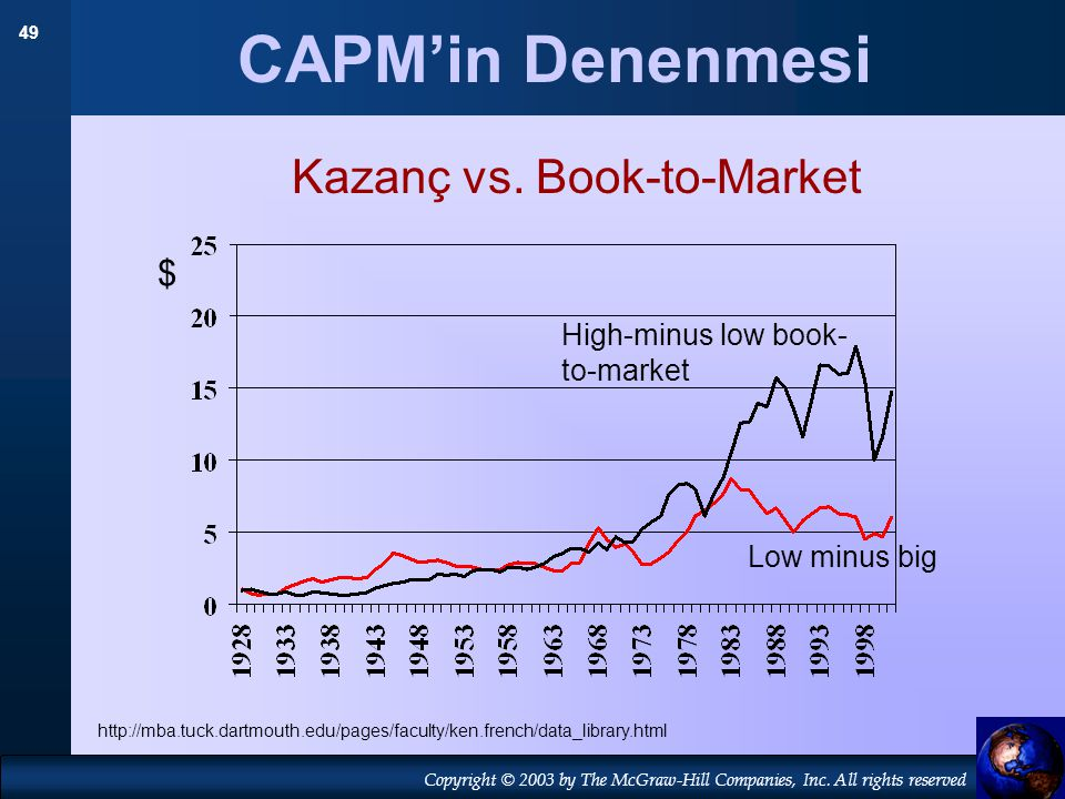 Kazanç vs. Book-to-Market