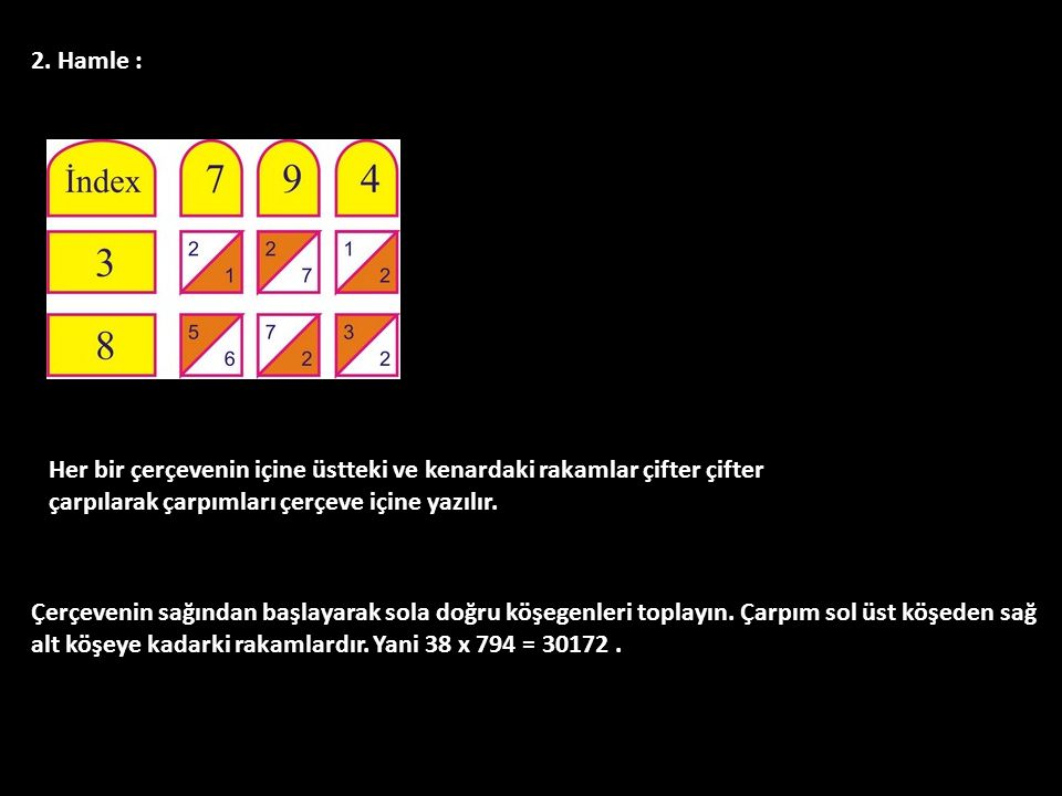 2. Hamle : Her bir çerçevenin içine üstteki ve kenardaki rakamlar çifter çifter çarpılarak çarpımları çerçeve içine yazılır.